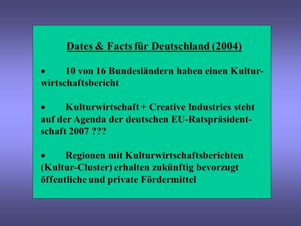 Dates & Facts für Deutschland (2004) 10 von 16 Bundesländern haben einen Kultur- wirtschaftsbericht Kulturwirtschaft + Creative Industries steht auf d