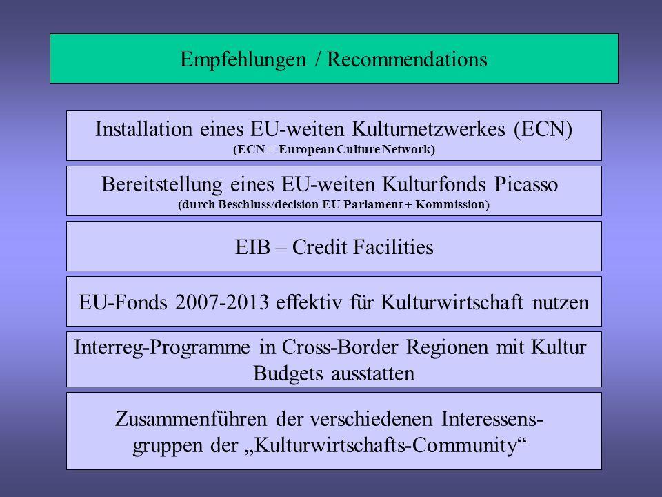 Empfehlungen / Recommendations Installation eines EU-weiten Kulturnetzwerkes (ECN) (ECN = European Culture Network) EIB – Credit Facilities EU-Fonds 2