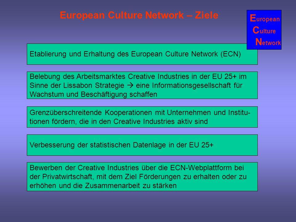 European Culture Network – Ziele Grenzüberschreitende Kooperationen mit Unternehmen und Institu- tionen fördern, die in den Creative Industries aktiv