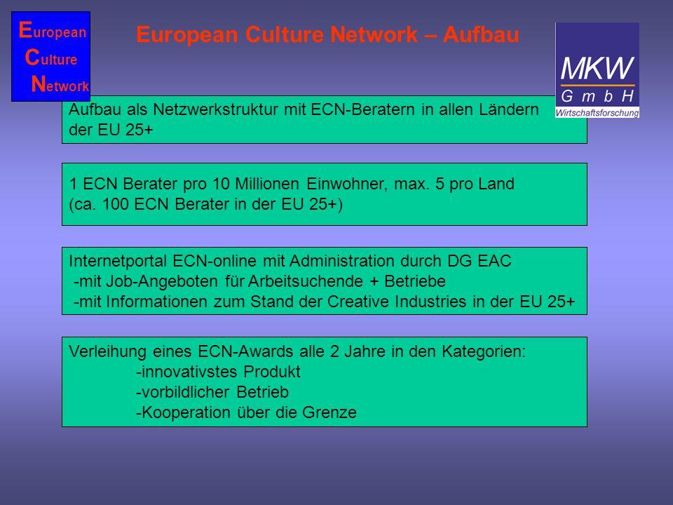 European Culture Network – Aufbau Internetportal ECN-online mit Administration durch DG EAC -mit Job-Angeboten für Arbeitsuchende + Betriebe -mit Info