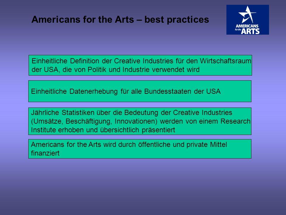 Americans for the Arts – best practices Jährliche Statistiken über die Bedeutung der Creative Industries (Umsätze, Beschäftigung, Innovationen) werden