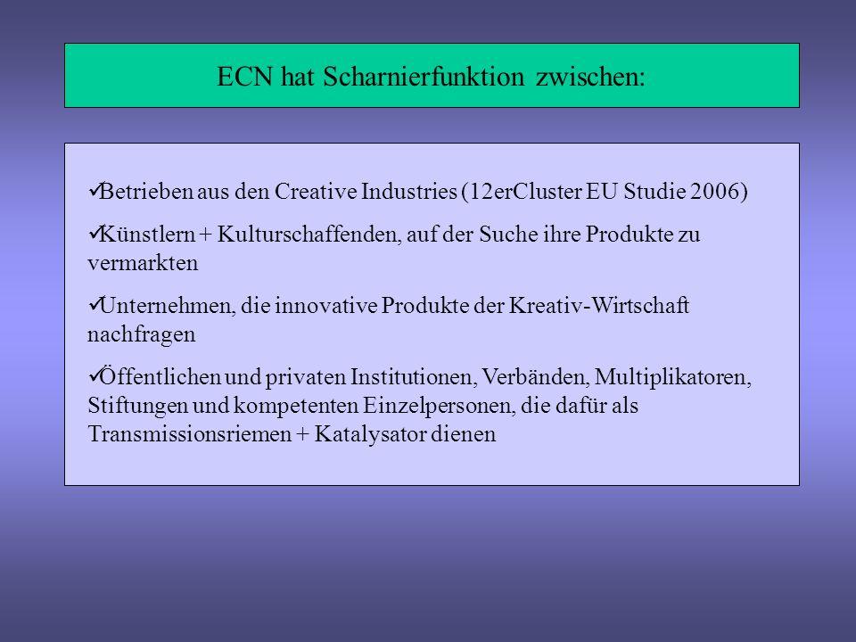 ECN hat Scharnierfunktion zwischen: Betrieben aus den Creative Industries (12erCluster EU Studie 2006) Künstlern + Kulturschaffenden, auf der Suche ih