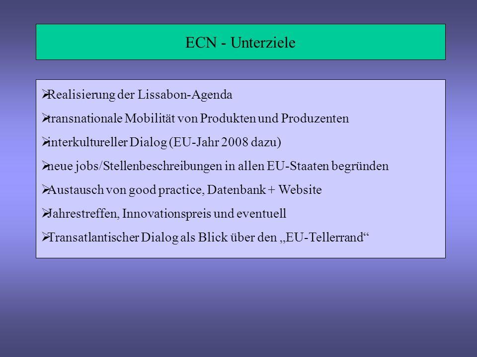 ECN - Unterziele Realisierung der Lissabon-Agenda transnationale Mobilität von Produkten und Produzenten interkultureller Dialog (EU-Jahr 2008 dazu) n