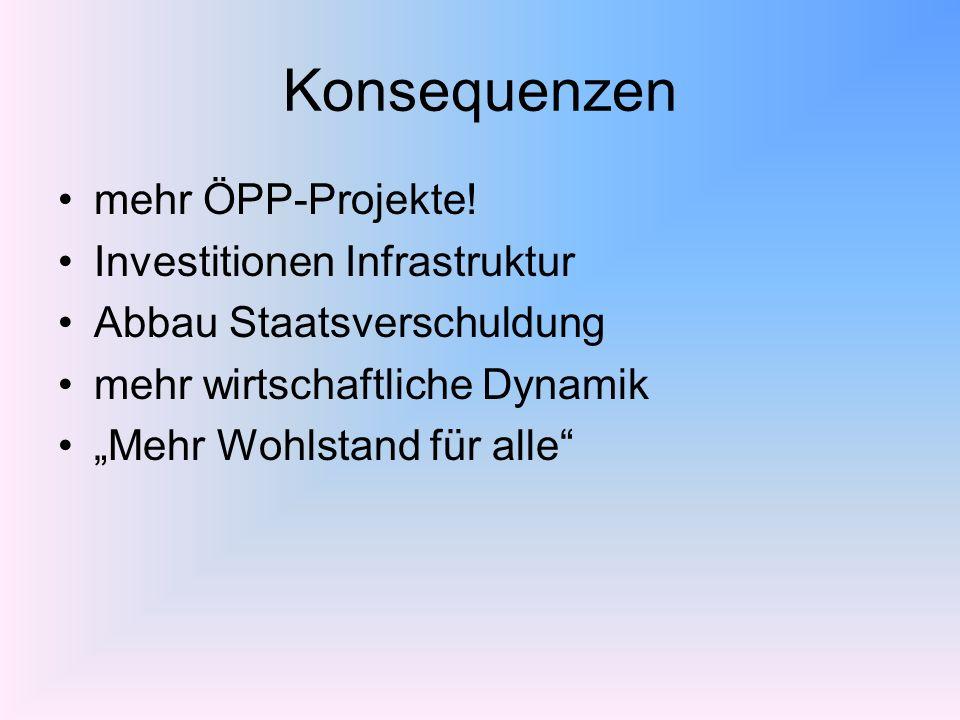 Konsequenzen mehr ÖPP-Projekte! Investitionen Infrastruktur Abbau Staatsverschuldung mehr wirtschaftliche Dynamik Mehr Wohlstand für alle
