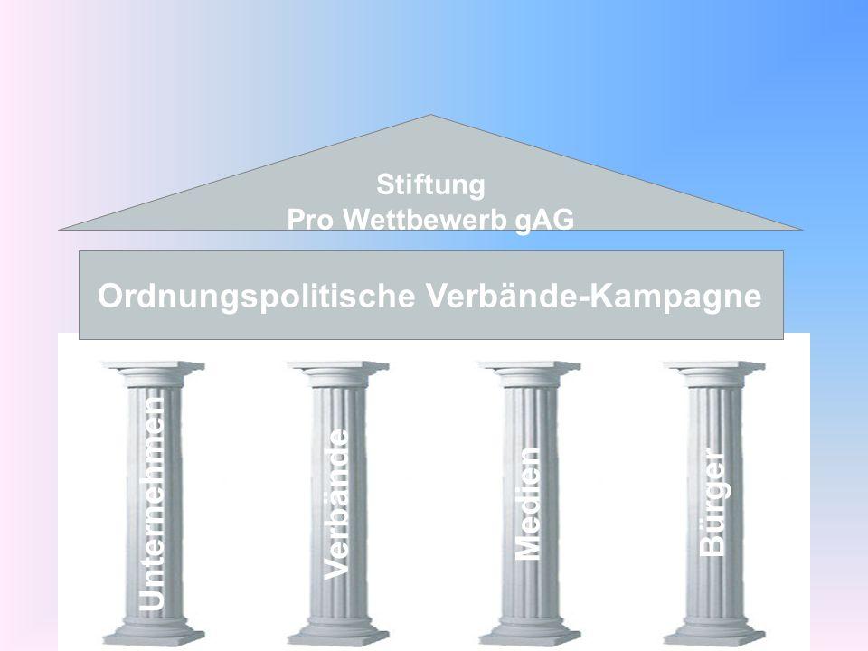 VerbändeMedienUnternehmenBürger Ordnungspolitische Verbände-Kampagne Stiftung Pro Wettbewerb gAG