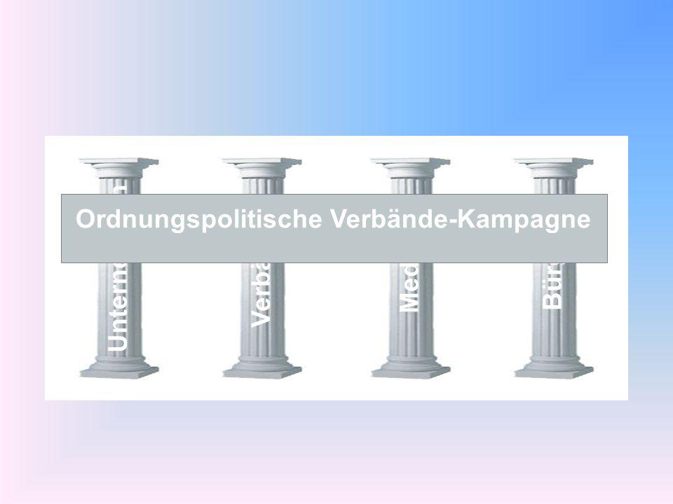 VerbändeMedienUnternehmenBürger Ordnungspolitische Verbände-Kampagne