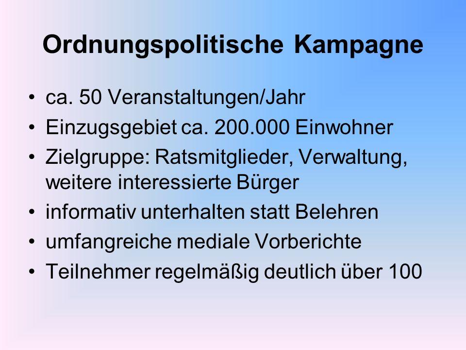 Ordnungspolitische Kampagne ca. 50 Veranstaltungen/Jahr Einzugsgebiet ca. 200.000 Einwohner Zielgruppe: Ratsmitglieder, Verwaltung, weitere interessie