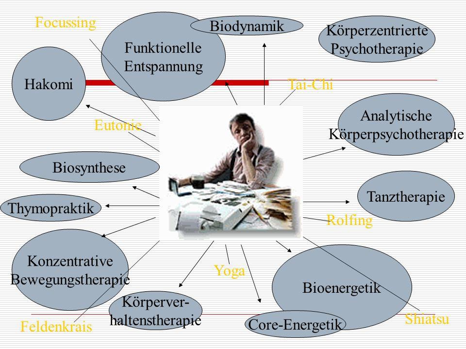 Hakomi Funktionelle Entspannung Körperver- haltenstherapie Bioenergetik Analytische Körperpsychotherapie Konzentrative Bewegungstherapie Biosynthese T
