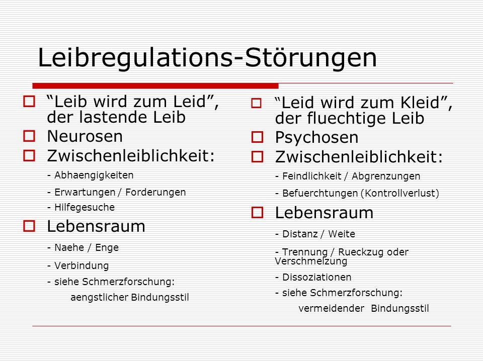 Leibregulations-Störungen Leib wird zum Leid, der lastende Leib Neurosen Zwischenleiblichkeit: - Abhaengigkeiten - Erwartungen / Forderungen - Hilfege