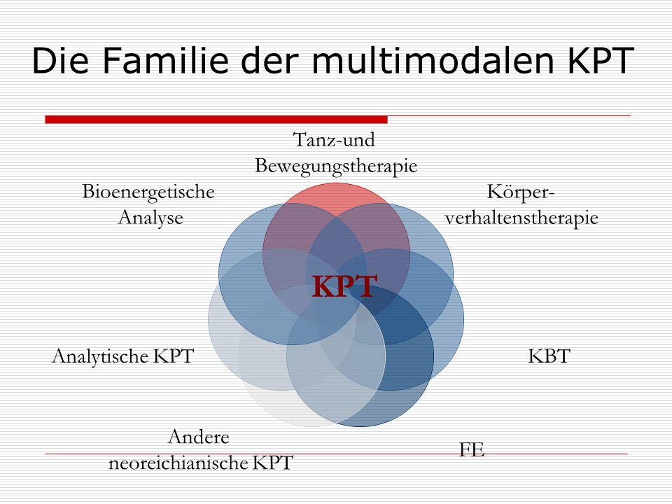 Tanz-und Bewegungstherapie Körper- verhaltenstherapie KBT FE Andere neoreichianische KPT Analytische KPT Bioenergetische Analyse Die Familie der multi