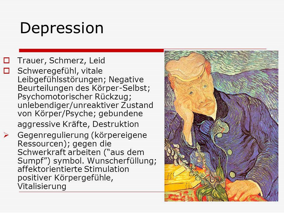 Depression Trauer, Schmerz, Leid Schweregefühl, vitale Leibgefühlsstörungen; Negative Beurteilungen des Körper-Selbst; Psychomotorischer Rückzug; unle