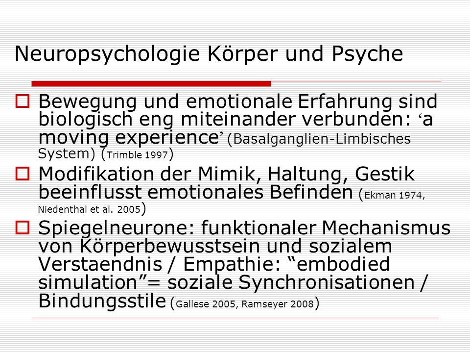 Neuropsychologie Körper und Psyche Bewegung und emotionale Erfahrung sind biologisch eng miteinander verbunden: a moving experience (Basalganglien-Lim