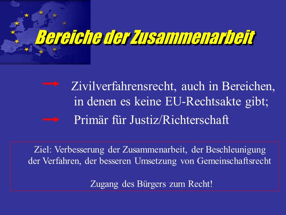 Bereiche der Zusammenarbeit Zivilverfahrensrecht, auch in Bereichen, in denen es keine EU-Rechtsakte gibt; Primär für Justiz/Richterschaft Ziel: Verbesserung der Zusammenarbeit, der Beschleunigung der Verfahren, der besseren Umsetzung von Gemeinschaftsrecht Zugang des Bürgers zum Recht!