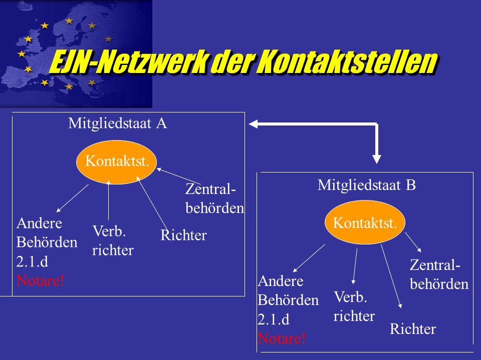 Bereiche der Zusammenarbeit Zivilverfahrensrecht, auch in Bereichen, in denen es keine EU-Rechtsakte gibt; Primär für Justiz/Richterschaft Ziel: Verbe