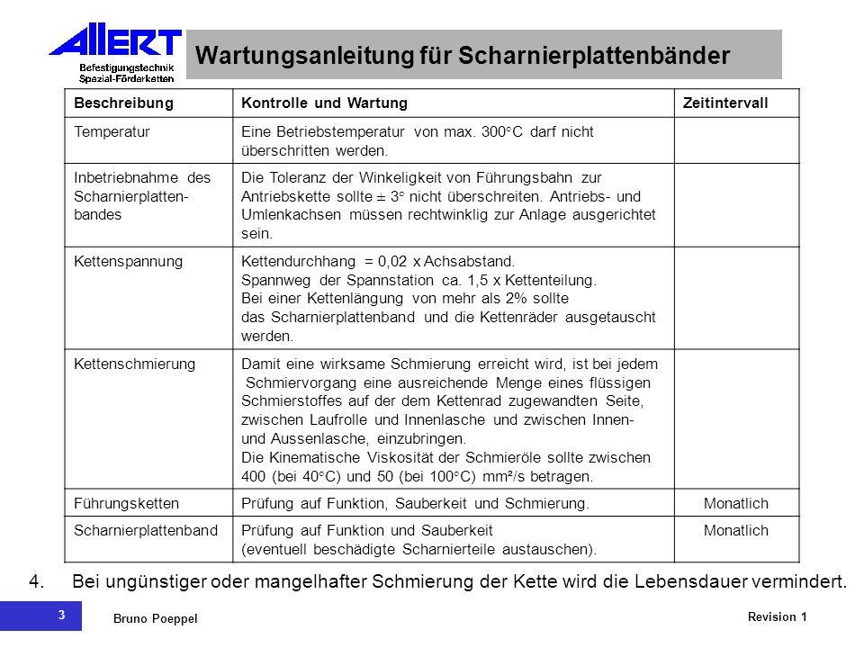 3 Revision 1 Bruno Poeppel Wartungsanleitung für Scharnierplattenbänder BeschreibungKontrolle und WartungZeitintervall TemperaturEine Betriebstemperatur von max.