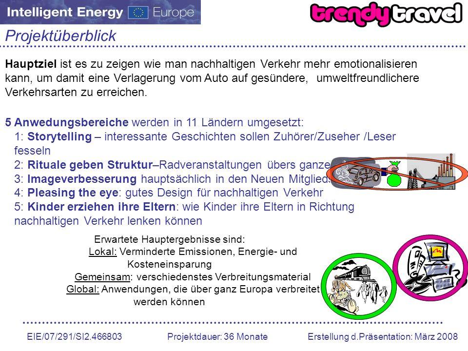 EIE/07/291/SI2.466803 Projektdauer: 36 Monate Erstellung d.Präsentation: März 2008 Projektüberblick Hauptziel ist es zu zeigen wie man nachhaltigen Ve