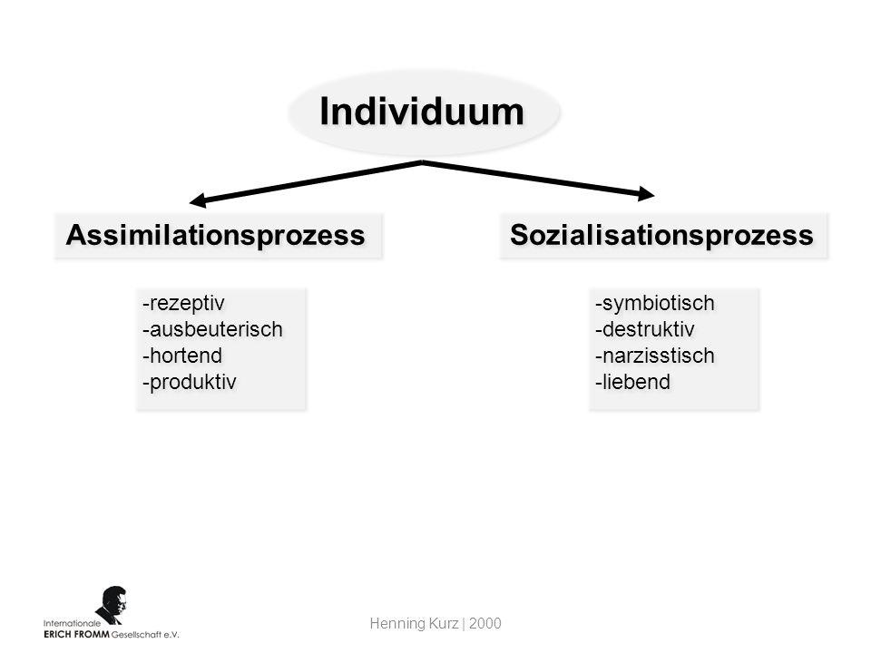 Individuum Assimilationsprozess Sozialisationsprozess -rezeptiv -ausbeuterisch -hortend -produktiv -rezeptiv -ausbeuterisch -hortend -produktiv -symbi