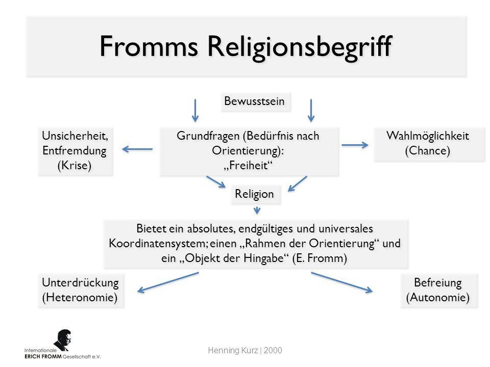 Fromms Religionsbegriff Henning Kurz | 2000 Bewusstsein Grundfragen (Bedürfnis nach Orientierung): Freiheit Grundfragen (Bedürfnis nach Orientierung):