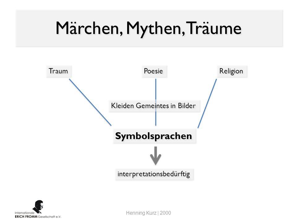 Märchen, Mythen, Träume Henning Kurz | 2000 Traum Poesie Religion Symbolsprachen interpretationsbedürftig Kleiden Gemeintes in Bilder