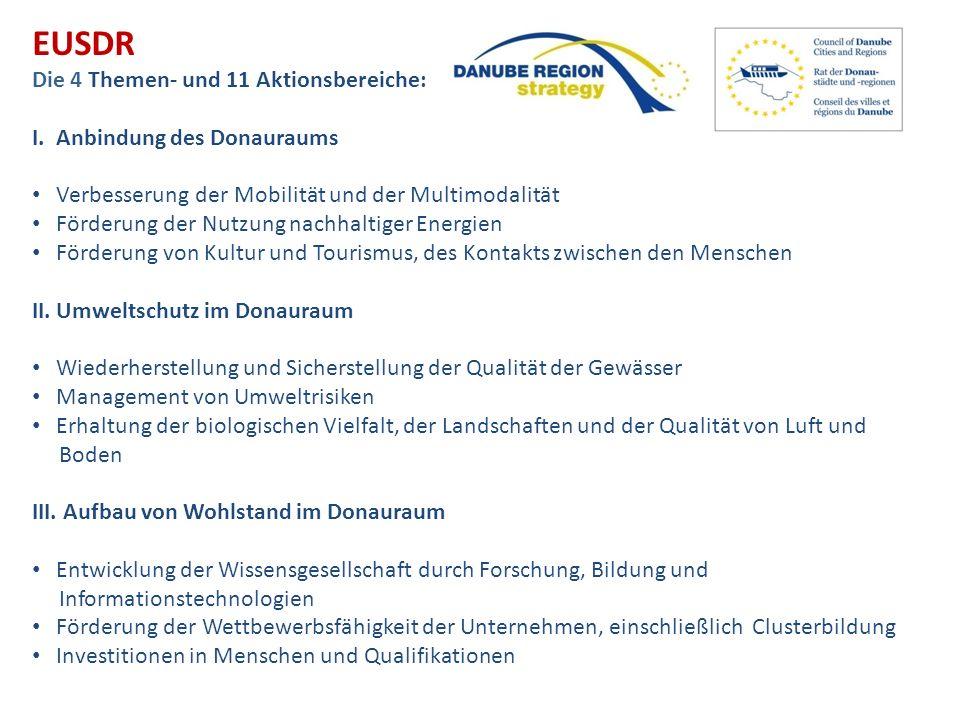 EUSDR Die 4 Themen- und 11 Aktionsbereiche: I. Anbindung des Donauraums Verbesserung der Mobilität und der Multimodalität Förderung der Nutzung nachha