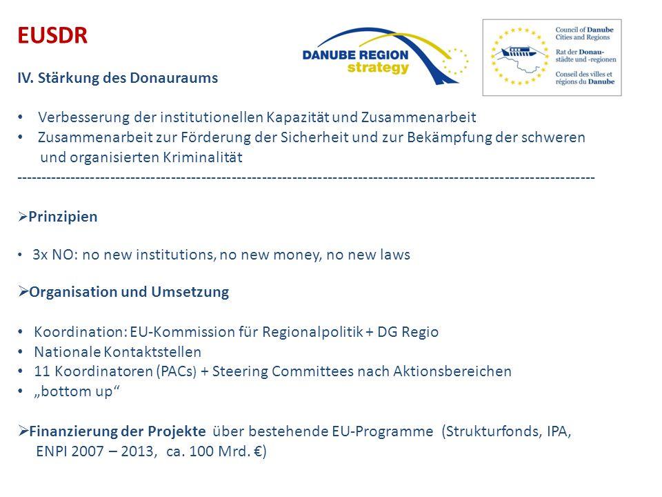 EUSDR IV. Stärkung des Donauraums Verbesserung der institutionellen Kapazität und Zusammenarbeit Zusammenarbeit zur Förderung der Sicherheit und zur B