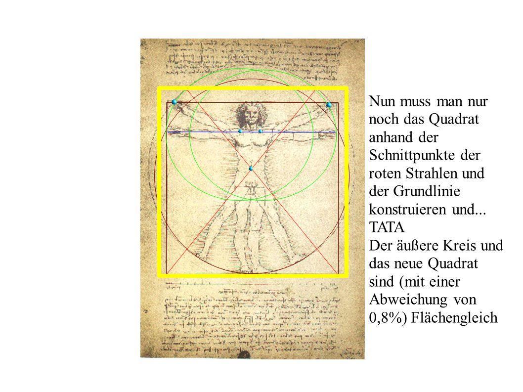 Nun muss man nur noch das Quadrat anhand der Schnittpunkte der roten Strahlen und der Grundlinie konstruieren und... TATA Der äußere Kreis und das neu