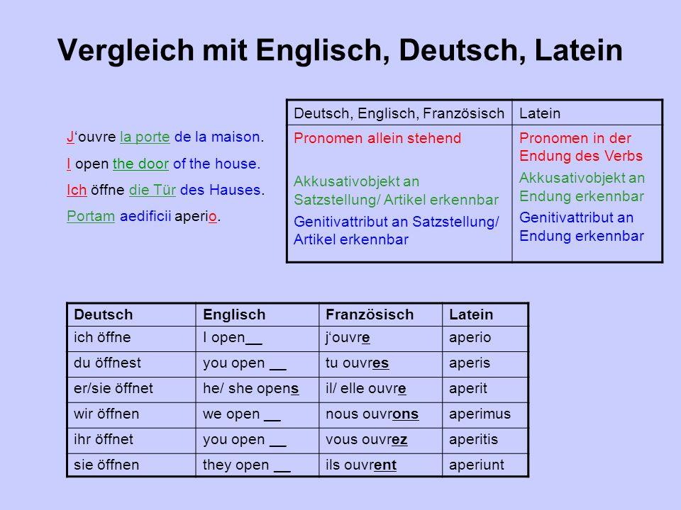 Französisch ist nicht mehr oder weniger arbeitsintensiv als Latein, Italienisch oder Spanisch: Ohne Vokabeln zu lernen, ohne Grammatik zu lernen, geht es nicht.