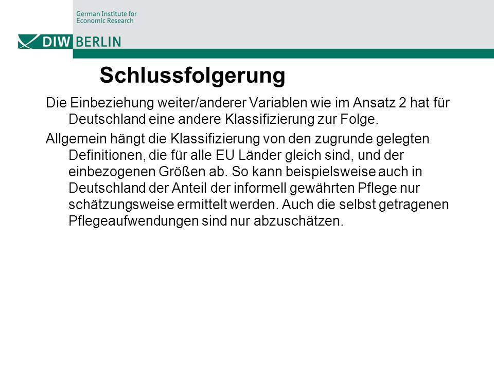Schlussfolgerung Die Einbeziehung weiter/anderer Variablen wie im Ansatz 2 hat für Deutschland eine andere Klassifizierung zur Folge. Allgemein hängt