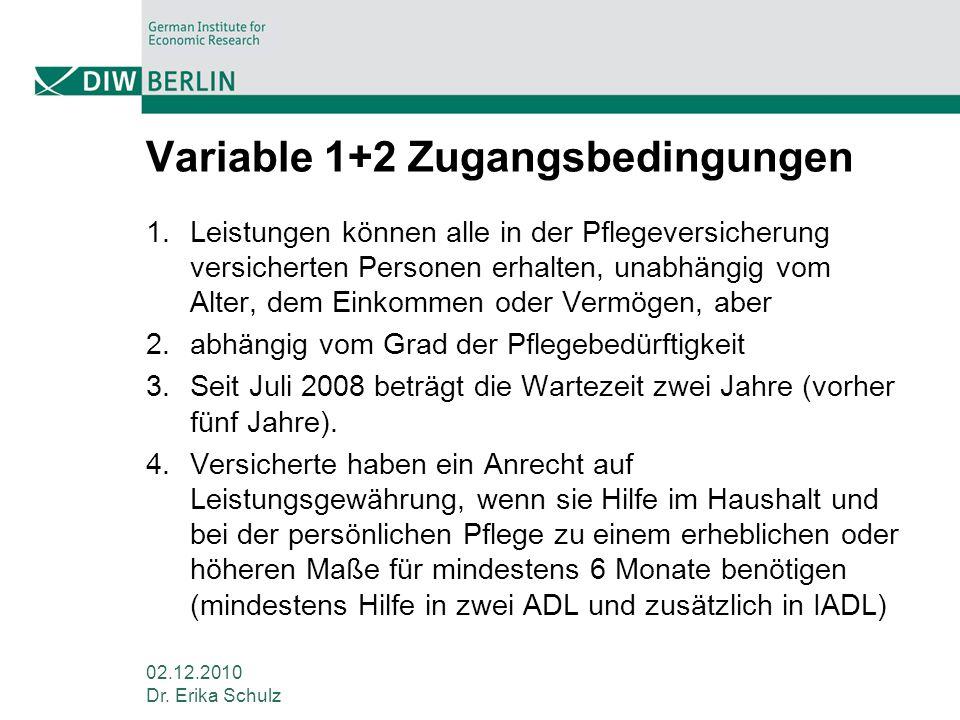 02.12.2010 Dr. Erika Schulz Variable 1+2 Zugangsbedingungen 1.Leistungen können alle in der Pflegeversicherung versicherten Personen erhalten, unabhän
