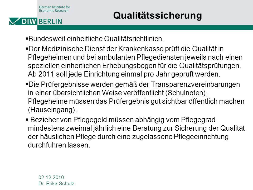 02.12.2010 Dr. Erika Schulz Qualitätssicherung Bundesweit einheitliche Qualitätsrichtlinien. Der Medizinische Dienst der Krankenkasse prüft die Qualit