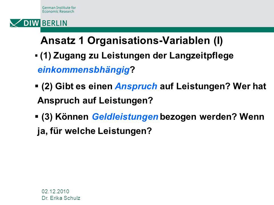 02.12.2010 Dr. Erika Schulz Ansatz 1 Organisations-Variablen (I) (1) Zugang zu Leistungen der Langzeitpflege einkommensbhängig? (2) Gibt es einen Ansp