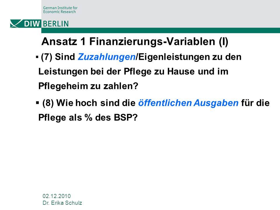 02.12.2010 Dr. Erika Schulz Ansatz 1 Finanzierungs-Variablen (I) (7) Sind Zuzahlungen/Eigenleistungen zu den Leistungen bei der Pflege zu Hause und im