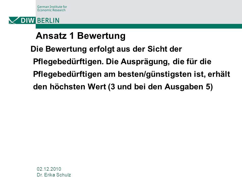 02.12.2010 Dr. Erika Schulz Ansatz 1 Bewertung Die Bewertung erfolgt aus der Sicht der Pflegebedürftigen. Die Ausprägung, die für die Pflegebedürftige
