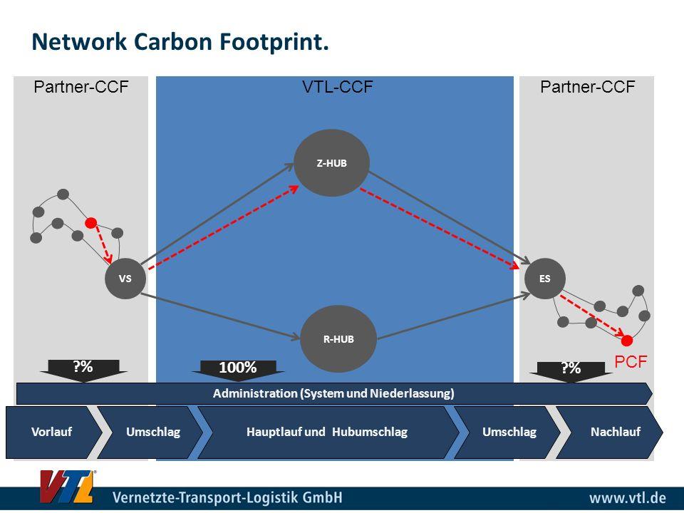 VTL-CCFPartner-CCF Network Carbon Footprint. VS ES Z-HUB R-HUB PCF VorlaufUmschlag Hauptlauf und HubumschlagNachlauf Administration (System und Nieder