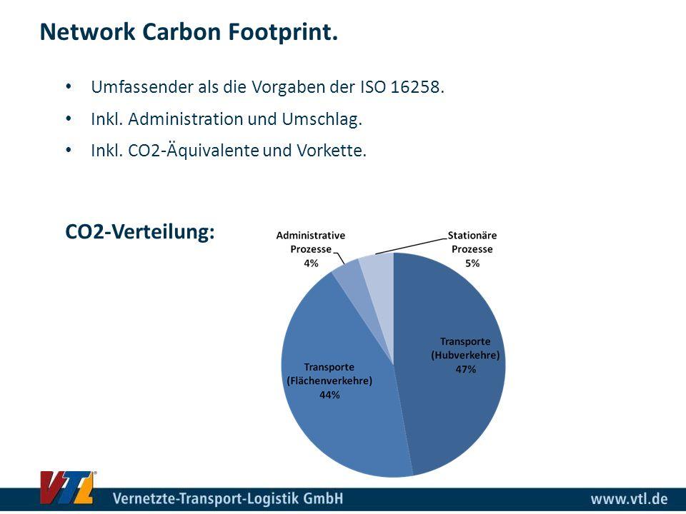 Network Carbon Footprint. Umfassender als die Vorgaben der ISO 16258. Inkl. Administration und Umschlag. Inkl. CO2-Äquivalente und Vorkette. CO2-Verte