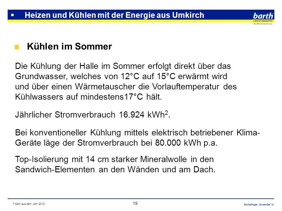 Burladingen, November 13 19 Heizen und Kühlen mit der Energie aus Umkirch Kühlen im Sommer Die Kühlung der Halle im Sommer erfolgt direkt über das Gru