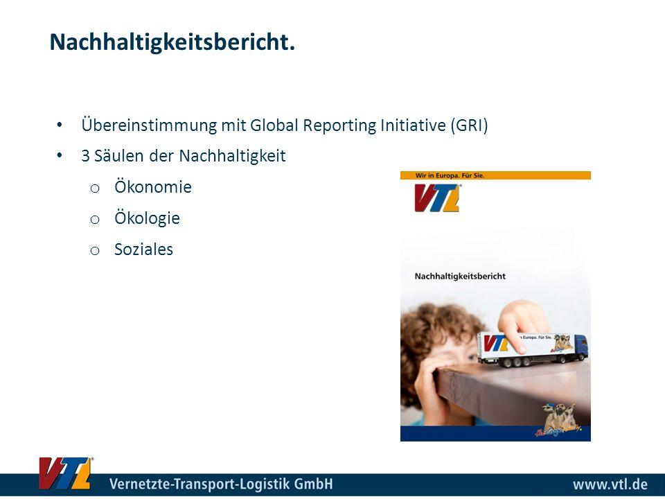 Nachhaltigkeitsbericht. Übereinstimmung mit Global Reporting Initiative (GRI) 3 Säulen der Nachhaltigkeit o Ökonomie o Ökologie o Soziales