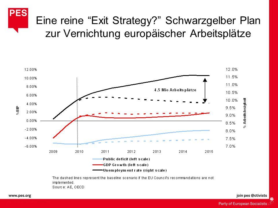 Eine reine Exit Strategy? Schwarzgelber Plan zur Vernichtung europäischer Arbeitsplätze