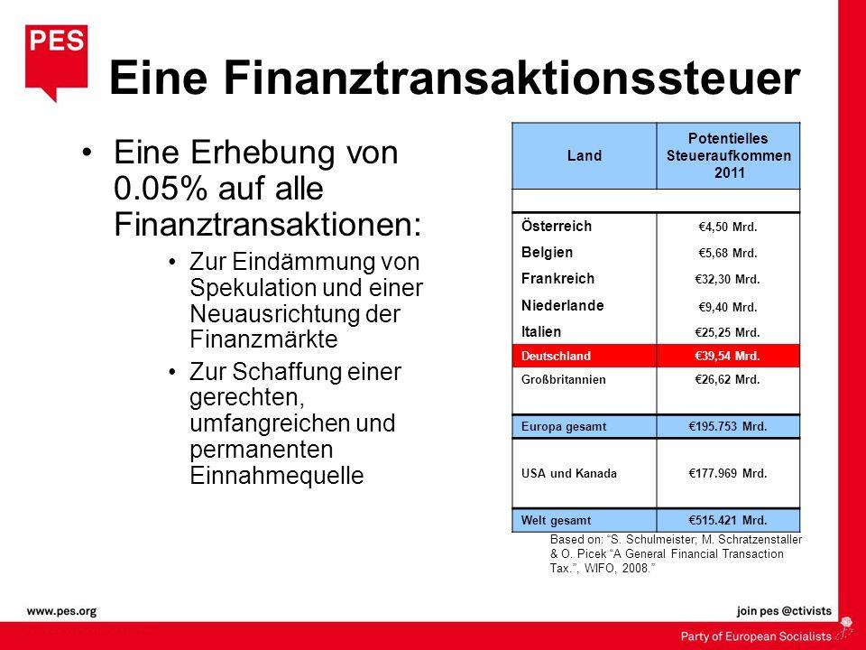 Eine Finanztransaktionssteuer Eine Erhebung von 0.05% auf alle Finanztransaktionen: Zur Eindämmung von Spekulation und einer Neuausrichtung der Finanz