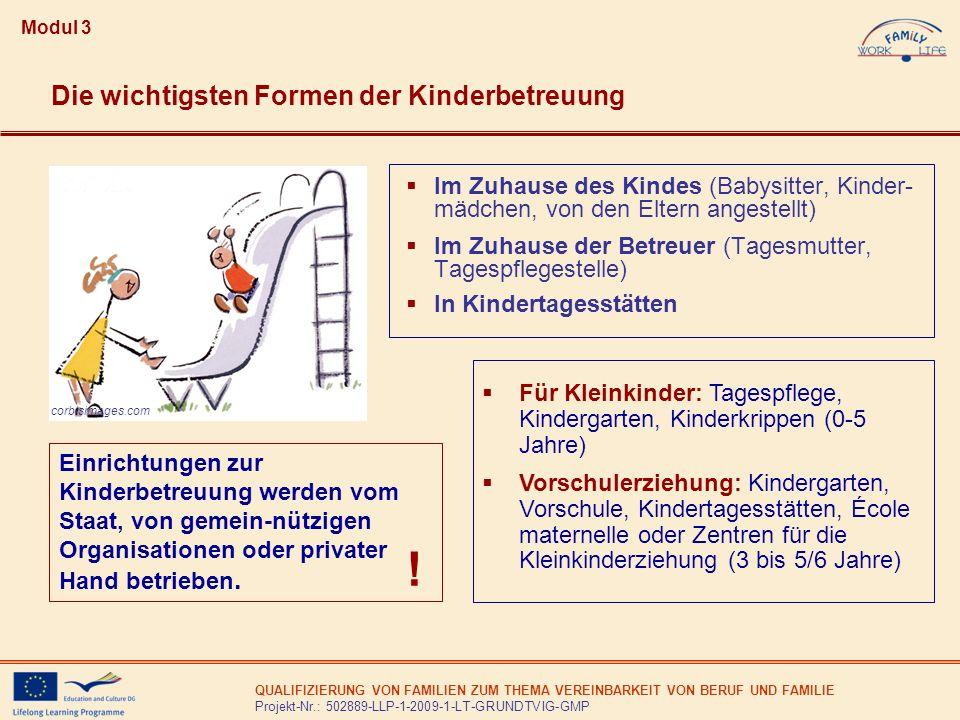 QUALIFIZIERUNG VON FAMILIEN ZUM THEMA VEREINBARKEIT VON BERUF UND FAMILIE Projekt-Nr.: 502889-LLP-1-2009-1-LT-GRUNDTVIG-GMP Modul 3 Im Zuhause des Kin