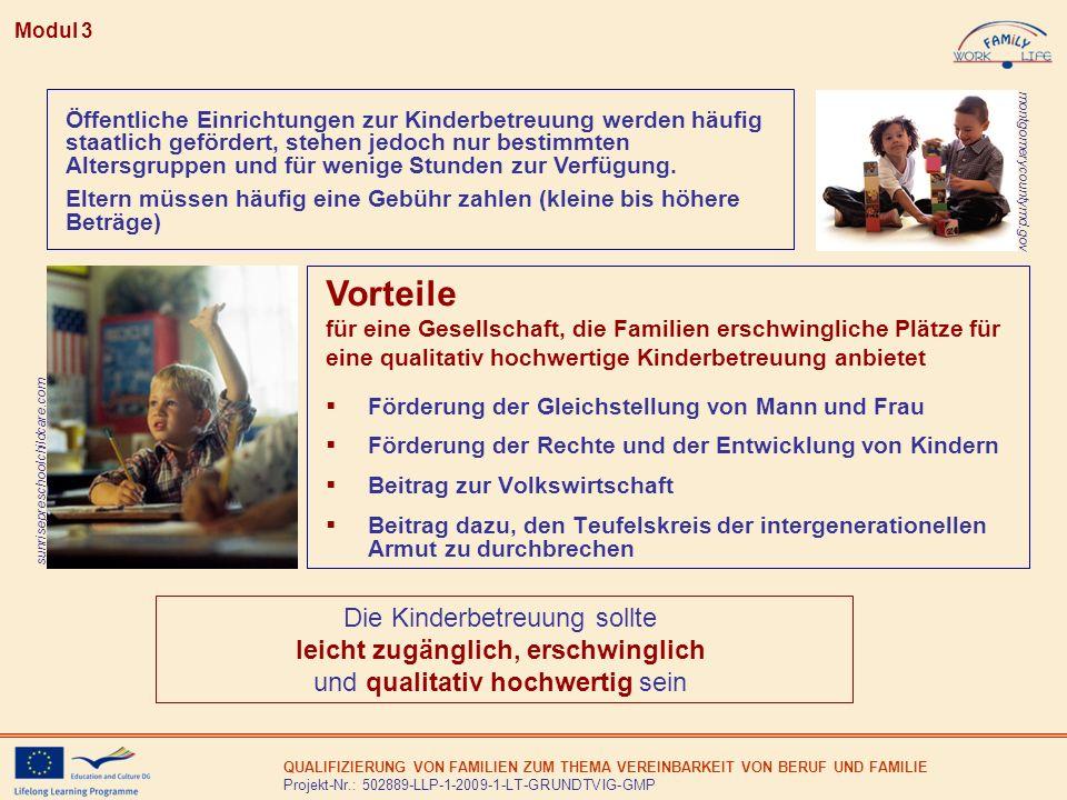 QUALIFIZIERUNG VON FAMILIEN ZUM THEMA VEREINBARKEIT VON BERUF UND FAMILIE Projekt-Nr.: 502889-LLP-1-2009-1-LT-GRUNDTVIG-GMP Modul 3 Förderung der Glei