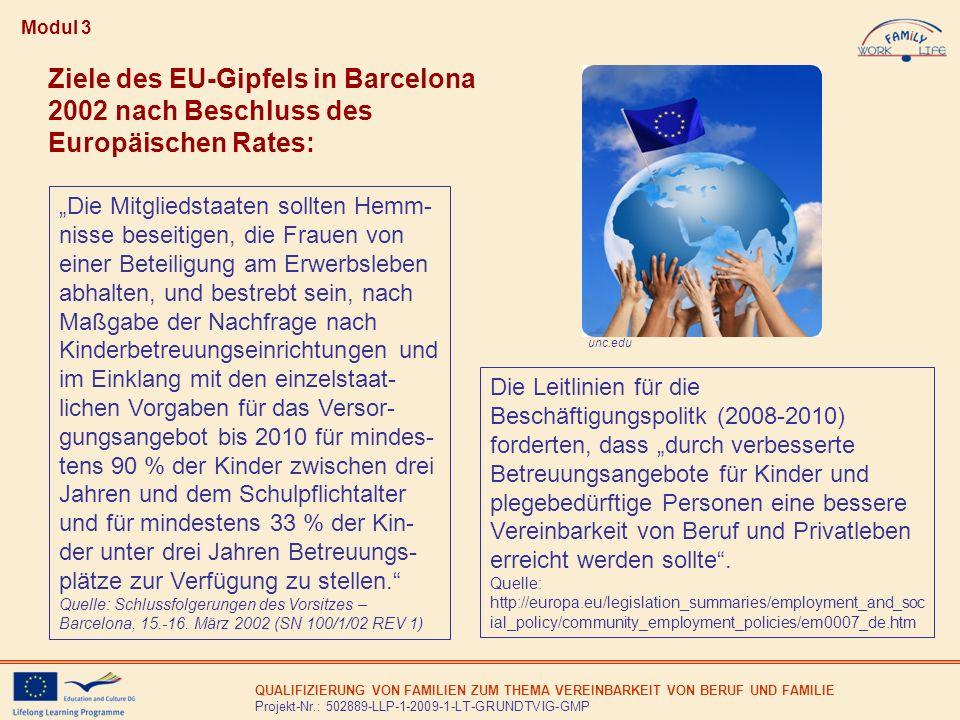 QUALIFIZIERUNG VON FAMILIEN ZUM THEMA VEREINBARKEIT VON BERUF UND FAMILIE Projekt-Nr.: 502889-LLP-1-2009-1-LT-GRUNDTVIG-GMP Ziele des EU-Gipfels in Ba