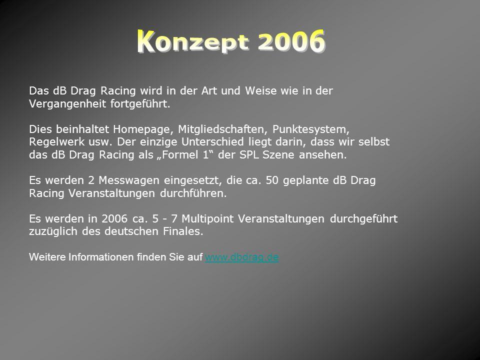 Das dB Drag Racing wird in der Art und Weise wie in der Vergangenheit fortgeführt. Dies beinhaltet Homepage, Mitgliedschaften, Punktesystem, Regelwerk