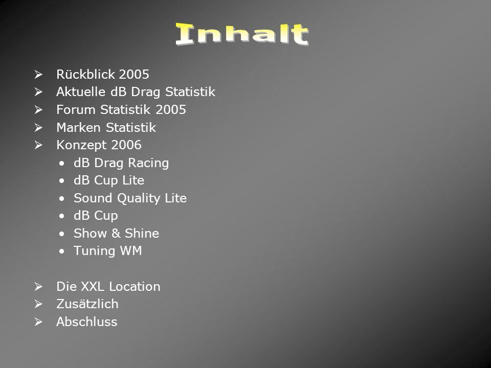 … benötigen wir zu den aufgeführten Konzepten in der Saison 2006 zwei verschiedene Test CDs: dB Cup Vol.