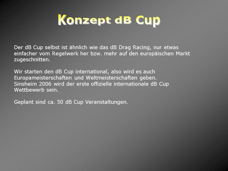 Der dB Cup selbst ist ähnlich wie das dB Drag Racing, nur etwas einfacher vom Regelwerk her bzw. mehr auf den europäischen Markt zugeschnitten. Wir st