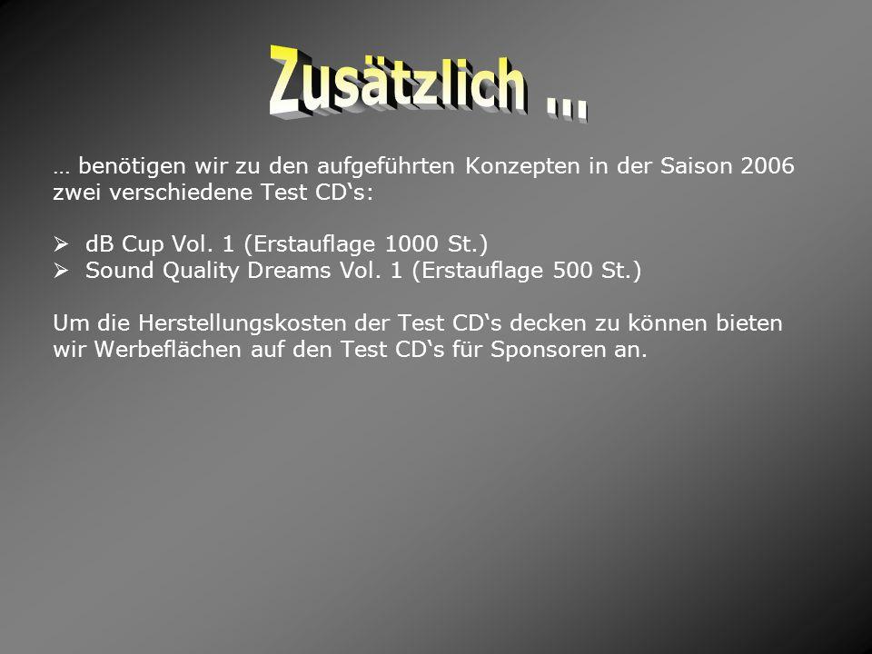 … benötigen wir zu den aufgeführten Konzepten in der Saison 2006 zwei verschiedene Test CDs: dB Cup Vol. 1 (Erstauflage 1000 St.) Sound Quality Dreams