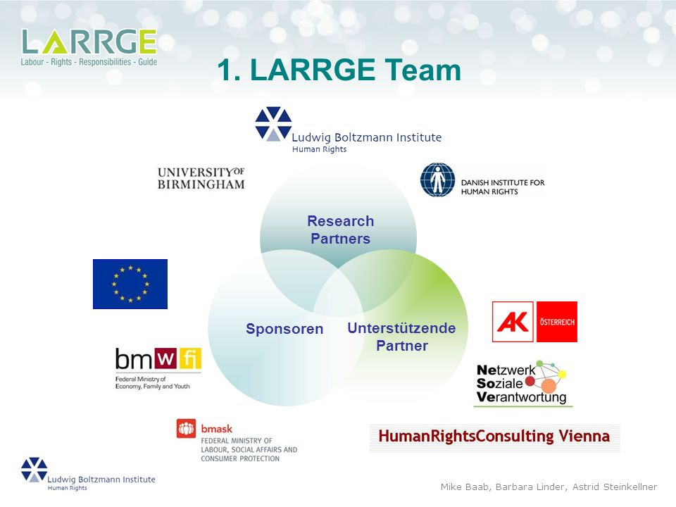 1. LARRGE Team Unterstützende Partner Research Partners Sponsoren Mike Baab, Barbara Linder, Astrid Steinkellner