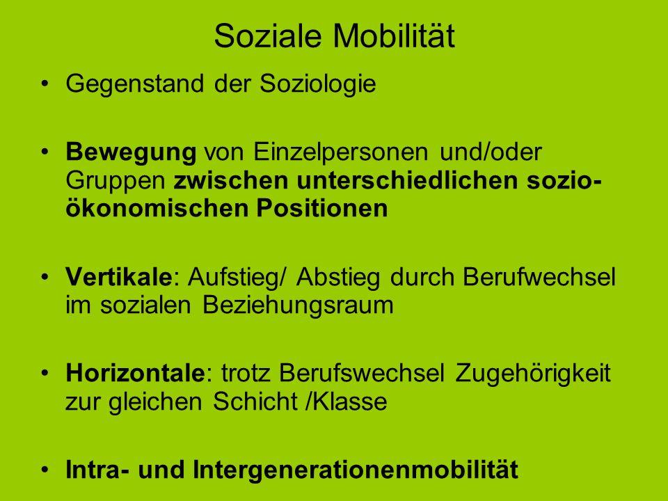 Soziale Mobilität Gegenstand der Soziologie Bewegung von Einzelpersonen und/oder Gruppen zwischen unterschiedlichen sozio- ökonomischen Positionen Ver