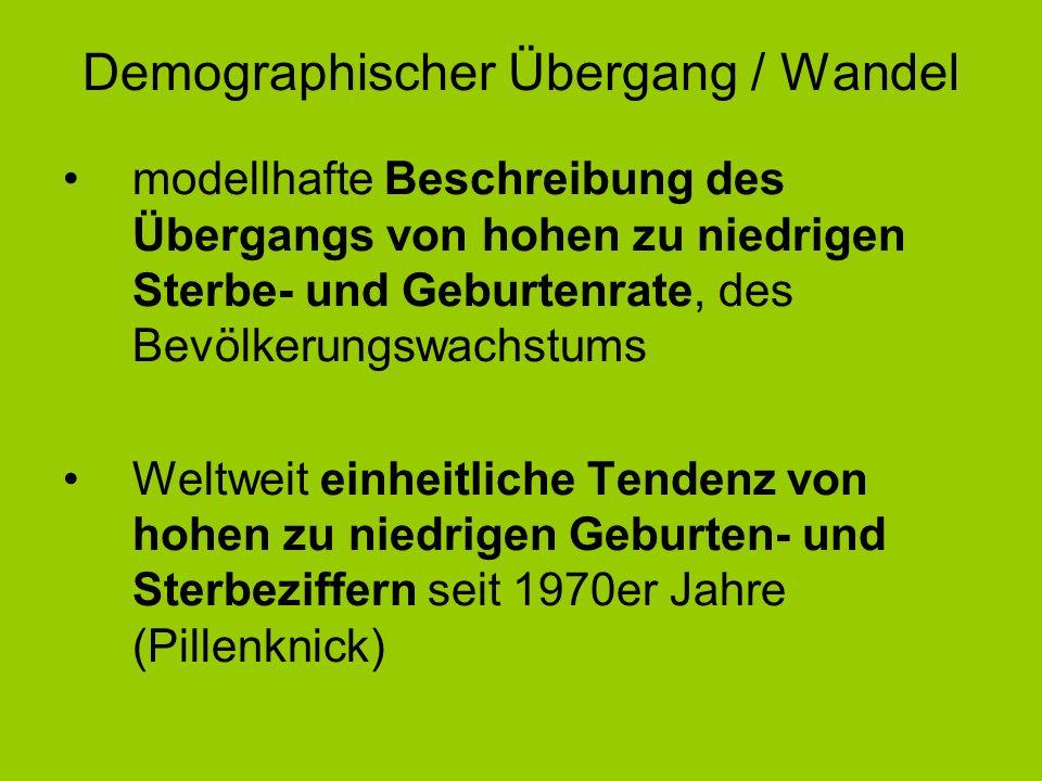 Demographischer Übergang / Wandel modellhafte Beschreibung des Übergangs von hohen zu niedrigen Sterbe- und Geburtenrate, des Bevölkerungswachstums We