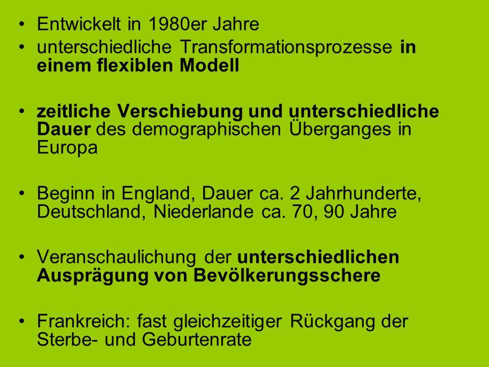 Entwickelt in 1980er Jahre unterschiedliche Transformationsprozesse in einem flexiblen Modell zeitliche Verschiebung und unterschiedliche Dauer des de